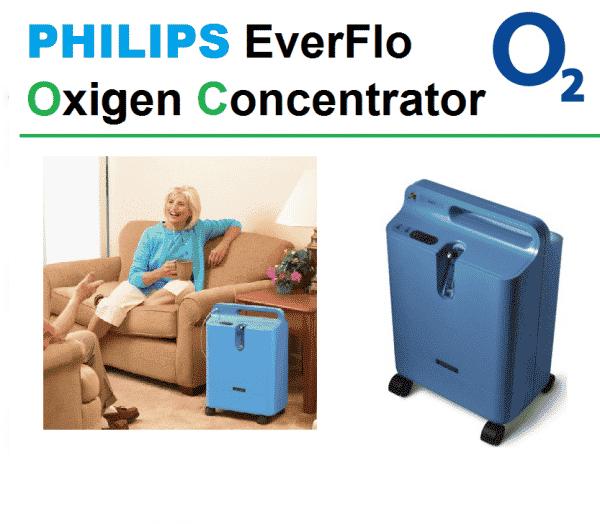 concentrator oxigen, generator oxigen, oxigen portabil