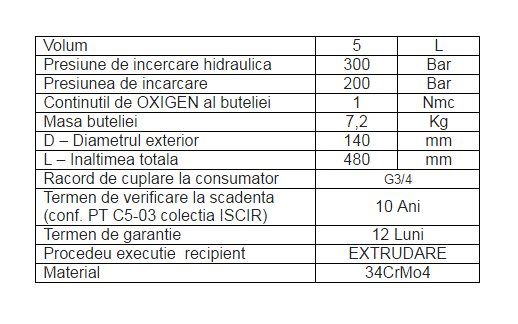 butelie oxigen 5l