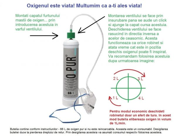urgente oxigrn medical
